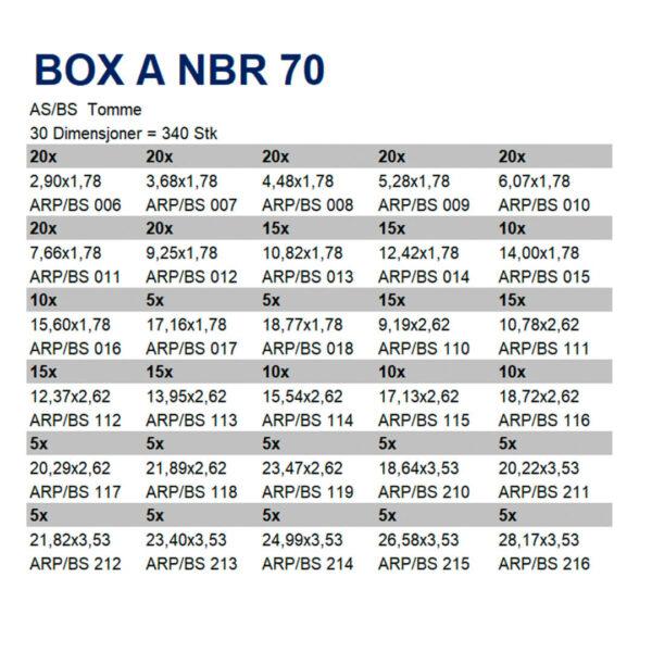 Box a nbr 70 tabell TTP SEALS