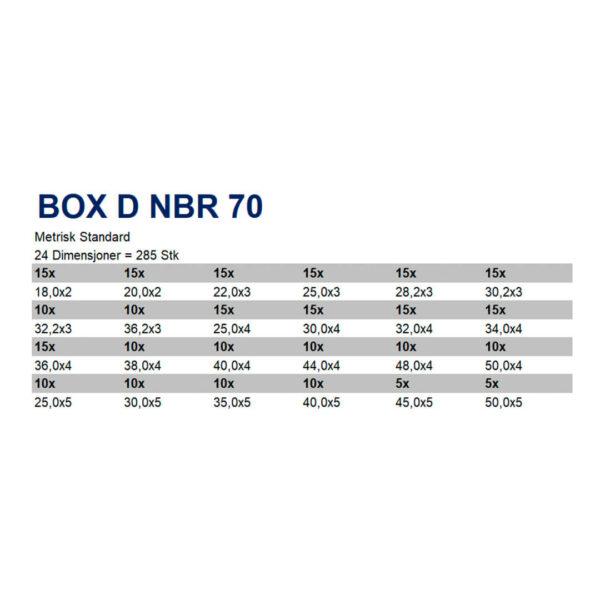 Box d nbr 70 tabell TTP SEALS