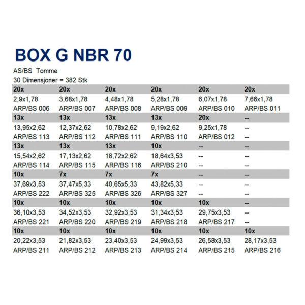 Box g nbr 70 tabell TTP SEALS