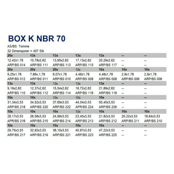 Box k nbr 70 tabell TTP SEALS