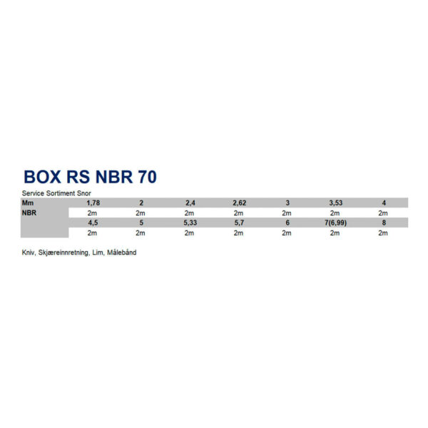 Box rs nbr 70 tabell TTP SEALS
